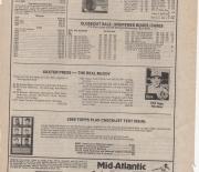 1983, SCD, 12/09/1983