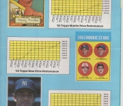 1988 baseball card price guide 04/88