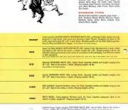 1962 adirondack catalog