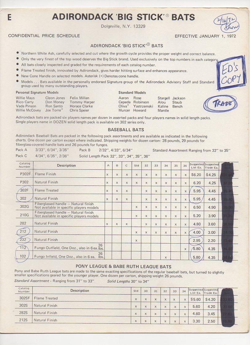 1972 adirondack big sticks price list