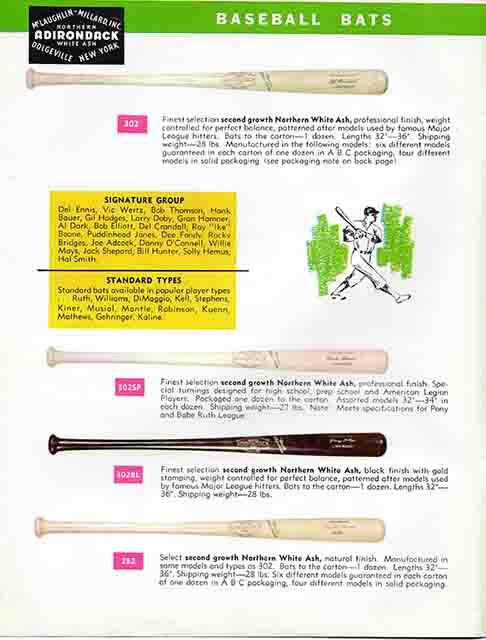 1956 adirondack catalog