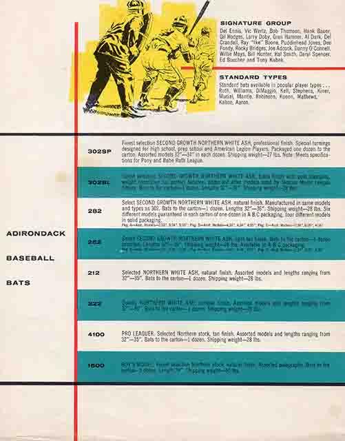 1958 adirondack catalog