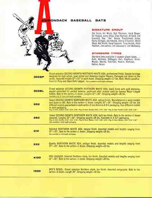 1960 adirondack catalog