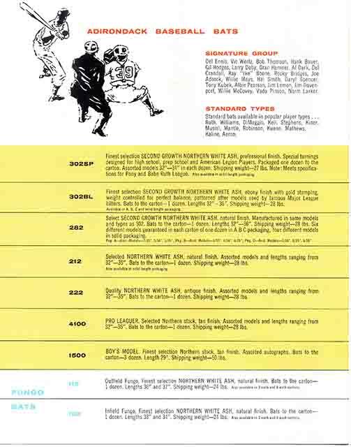 1961 adirondack catalog