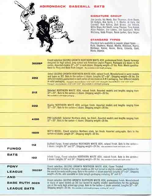 1963 adirondack catalog