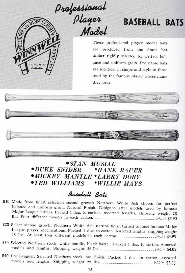 1960 winnwell catalog