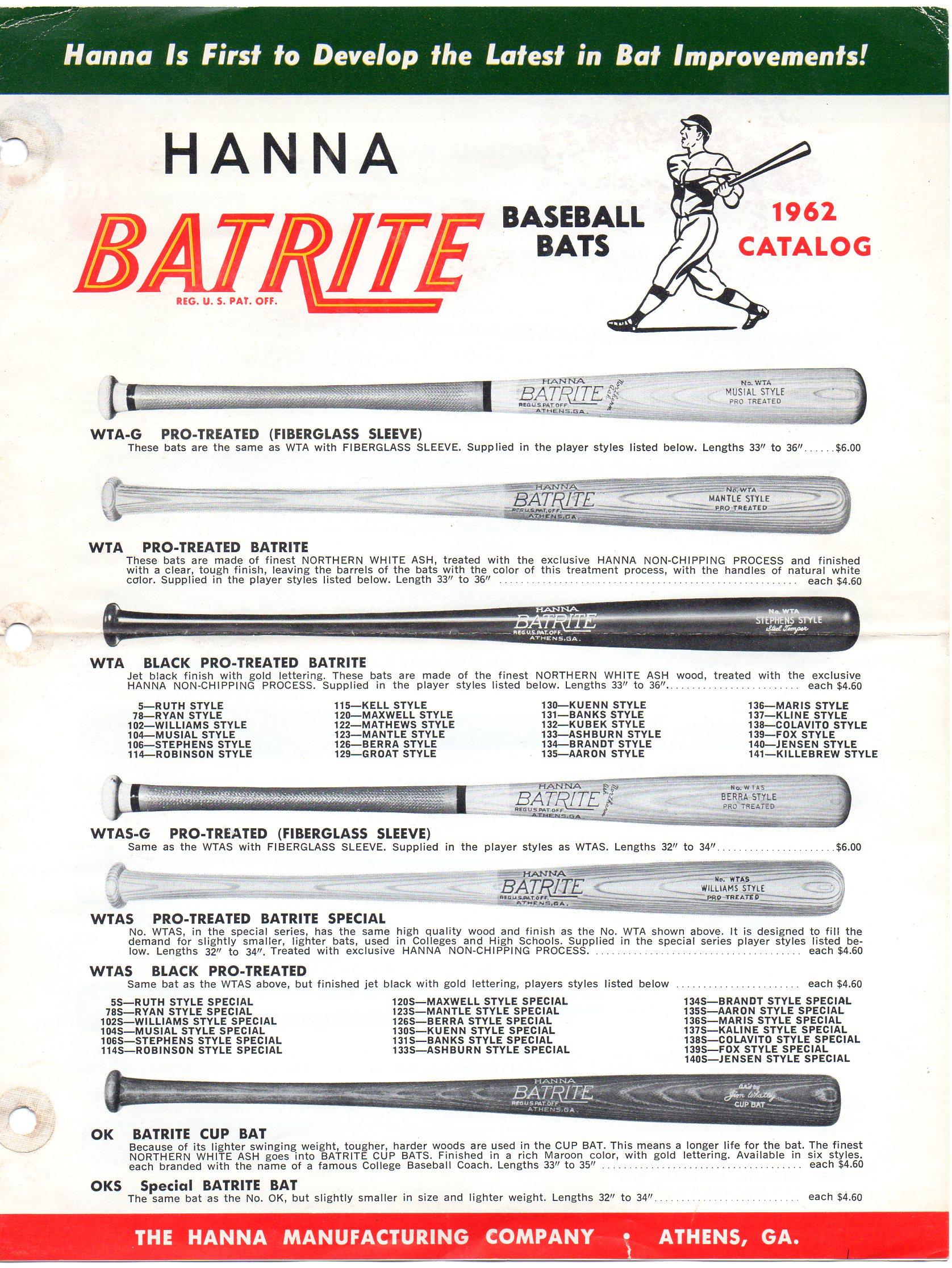 1962 hanna-batrite catalog