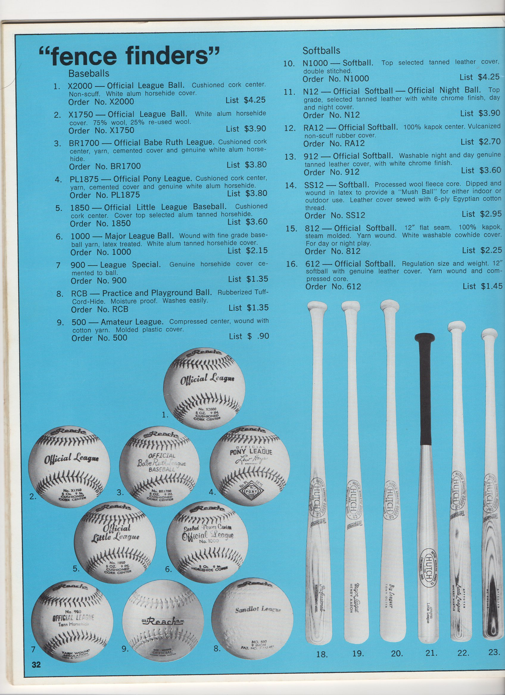 1972 hutch catalog annual, no. 22 mantle bat showing