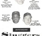 1963 H and B famous sluggers
