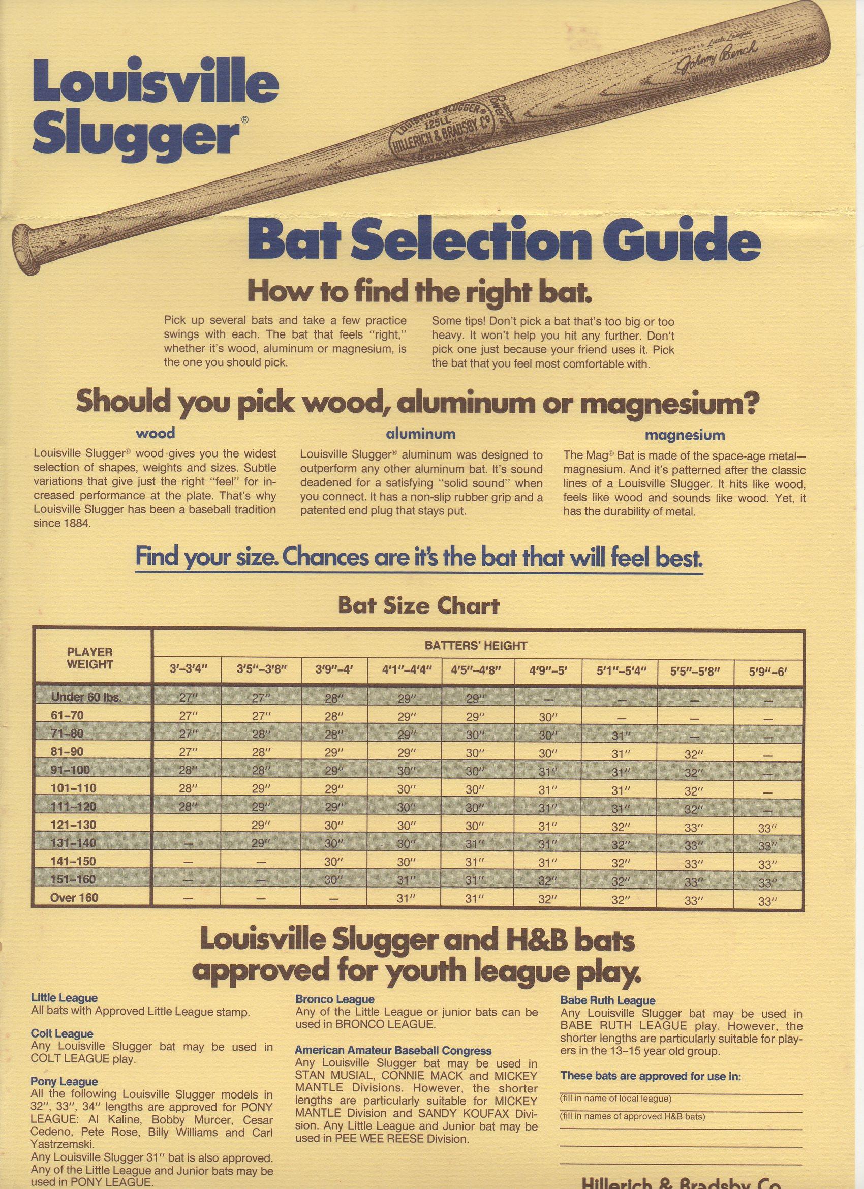 1977 catalog insert size chart