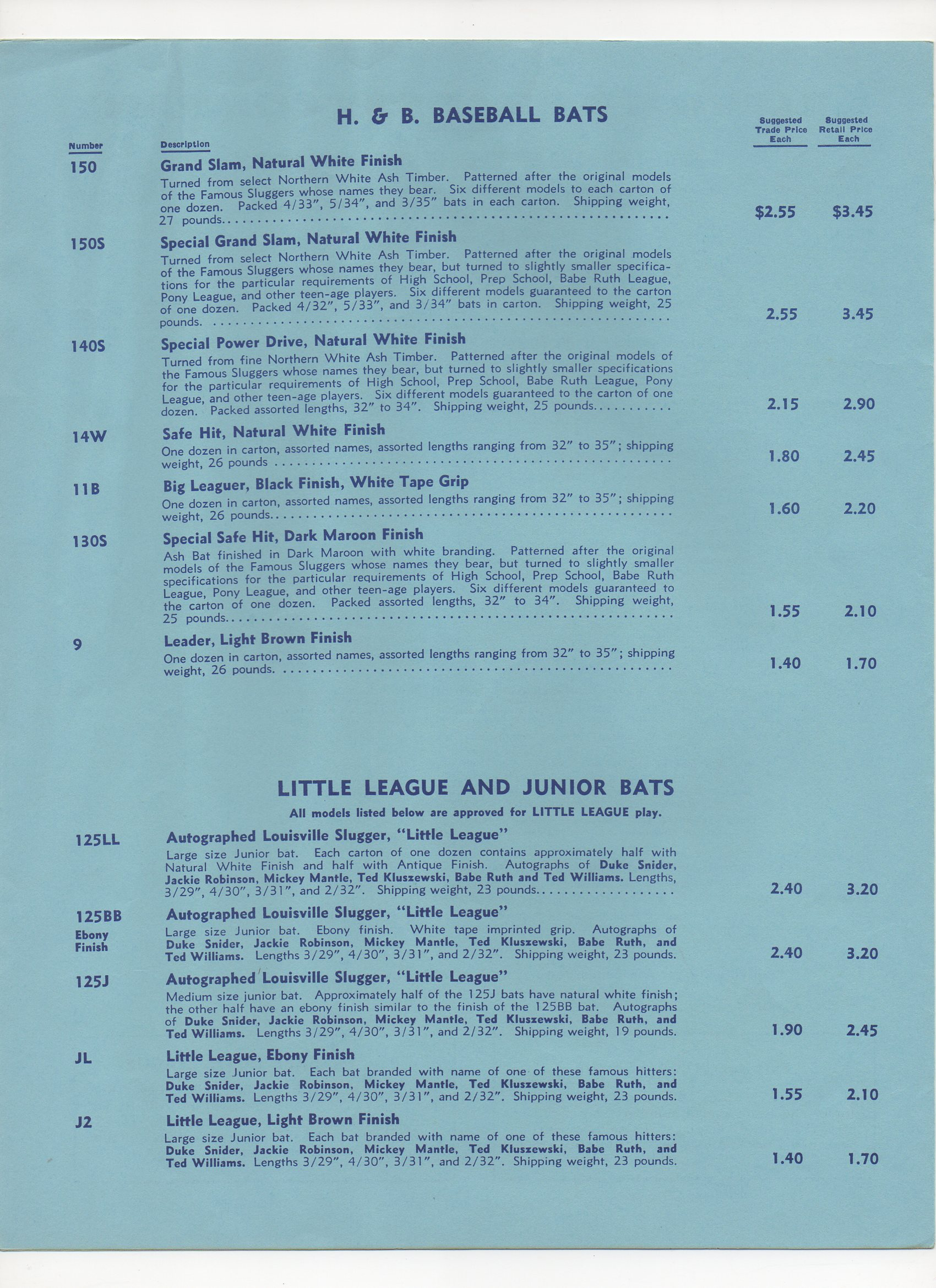 1956 bat price schedule