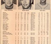 1960 sport scope