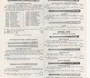 1956 virginia-carolina hardware company