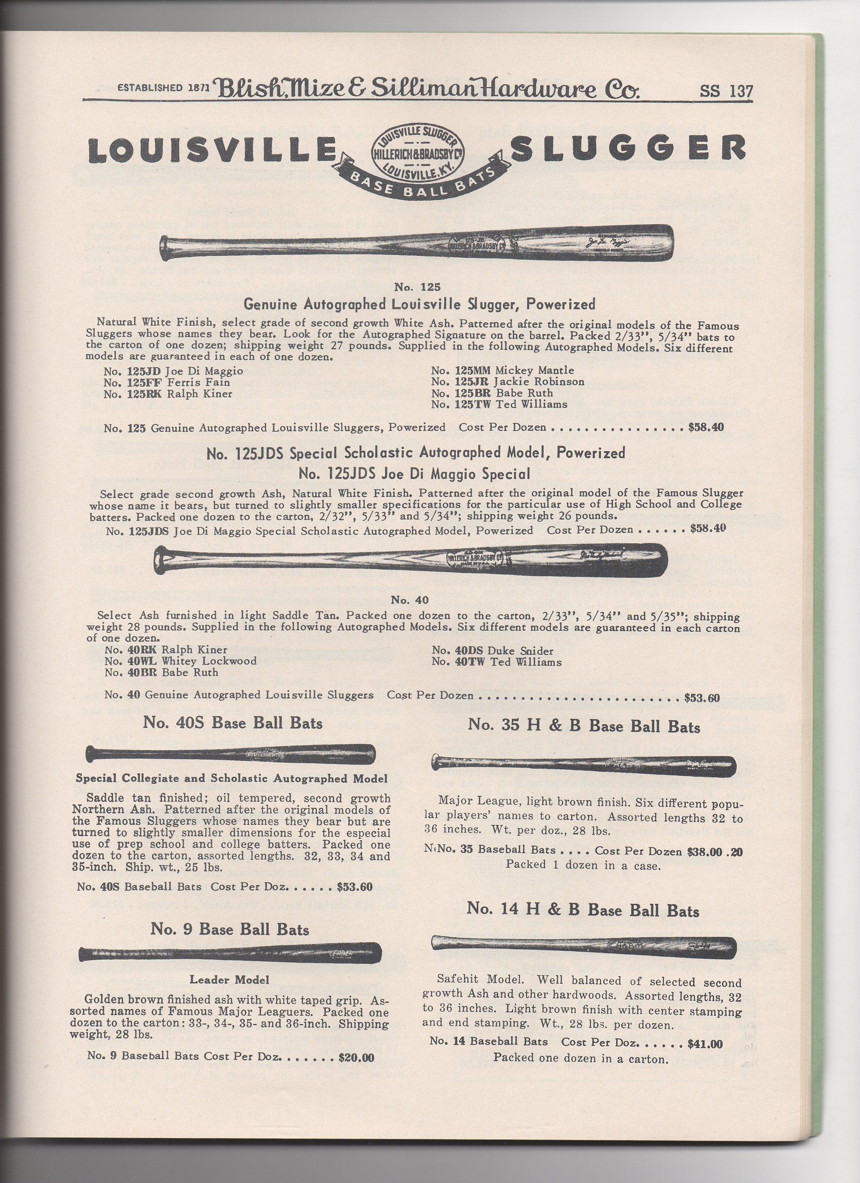 1963 blish, mize @ silliman hardware company