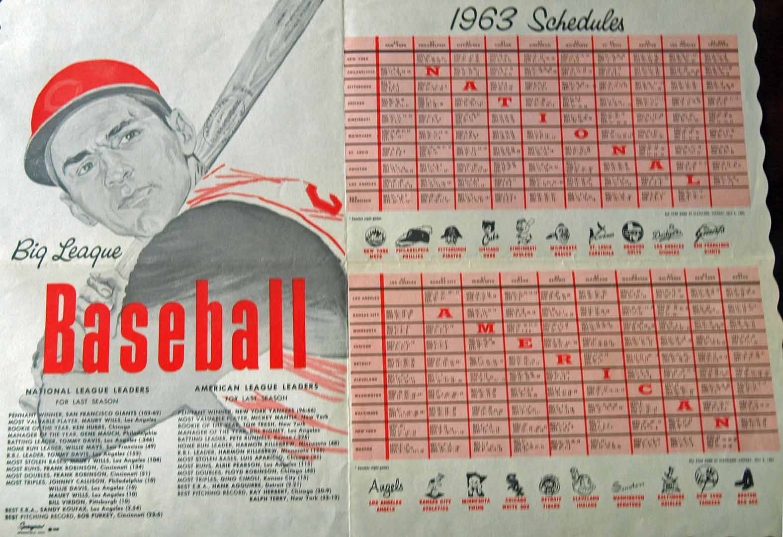 1963 place mat spring print