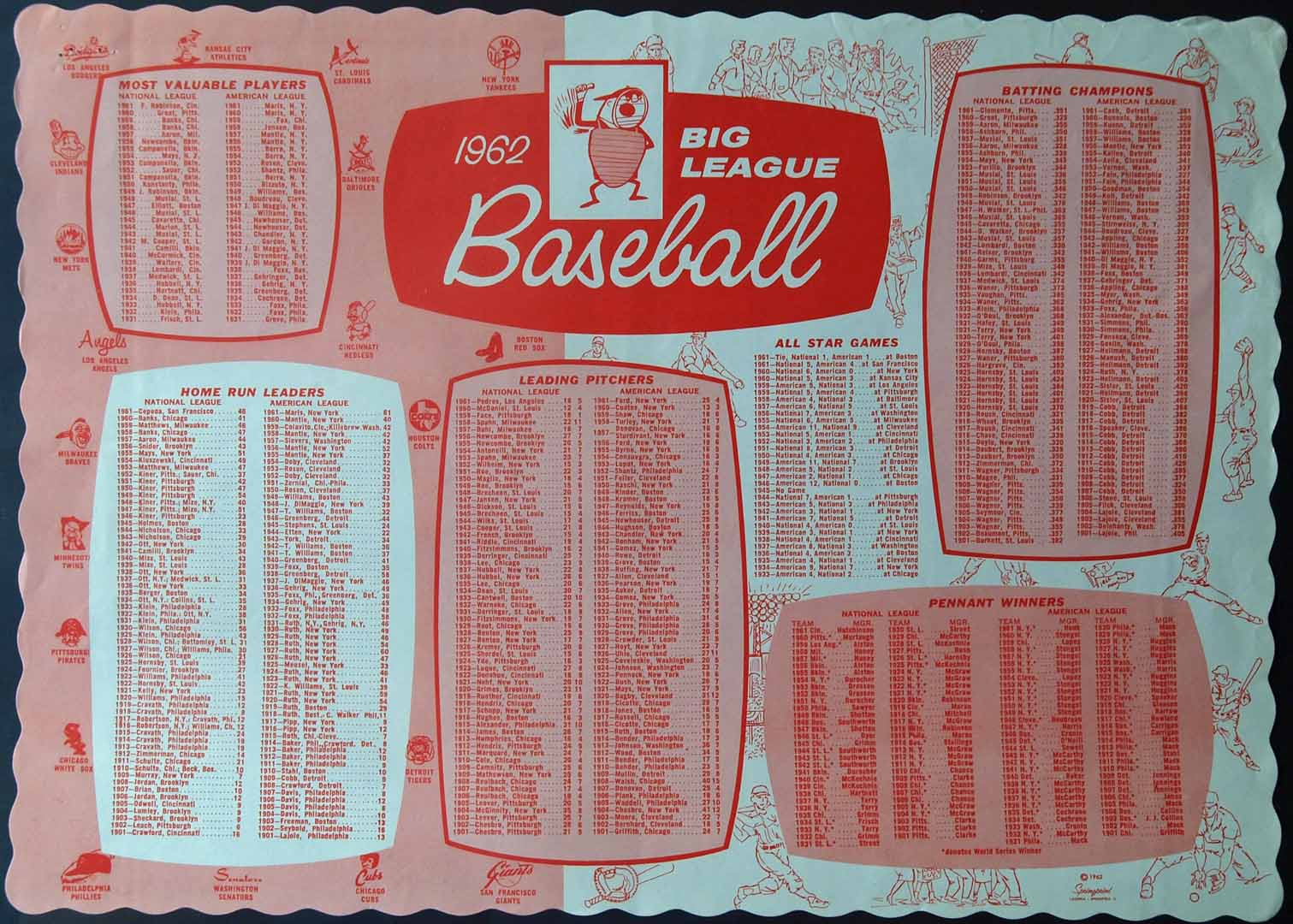1962 big league baseball