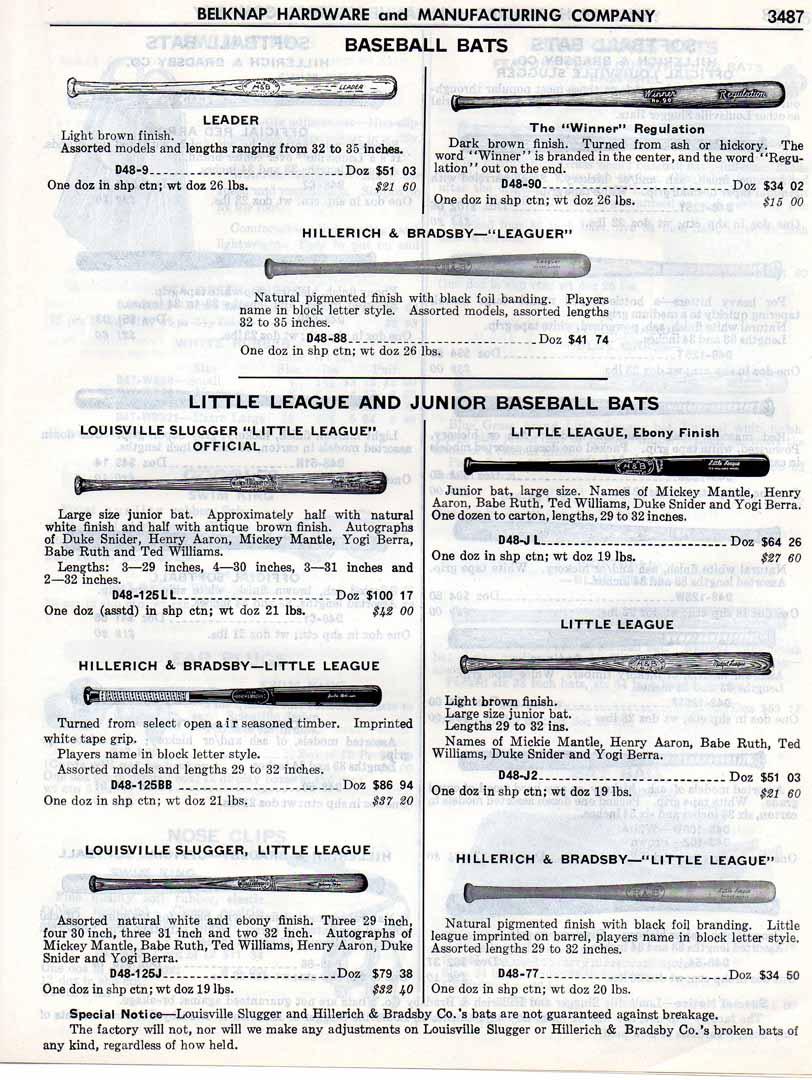 1961 belknap hardware
