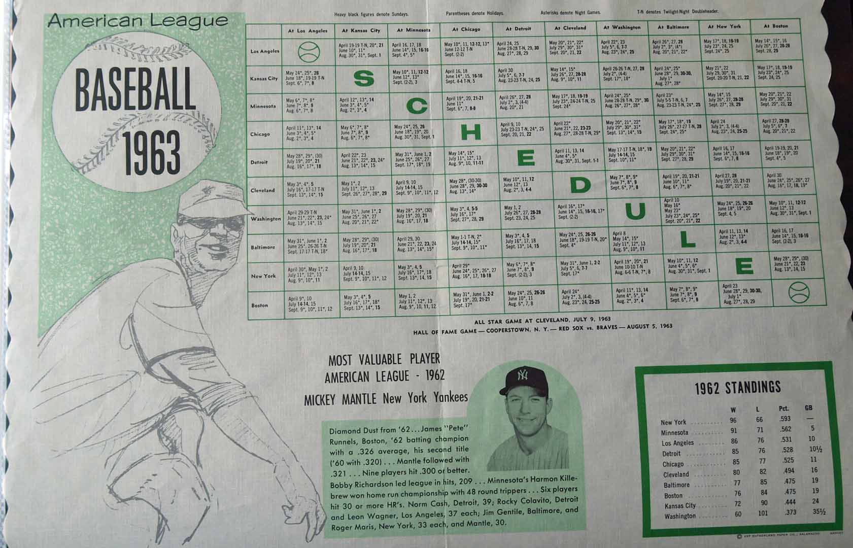1963 place mat sutherland paper