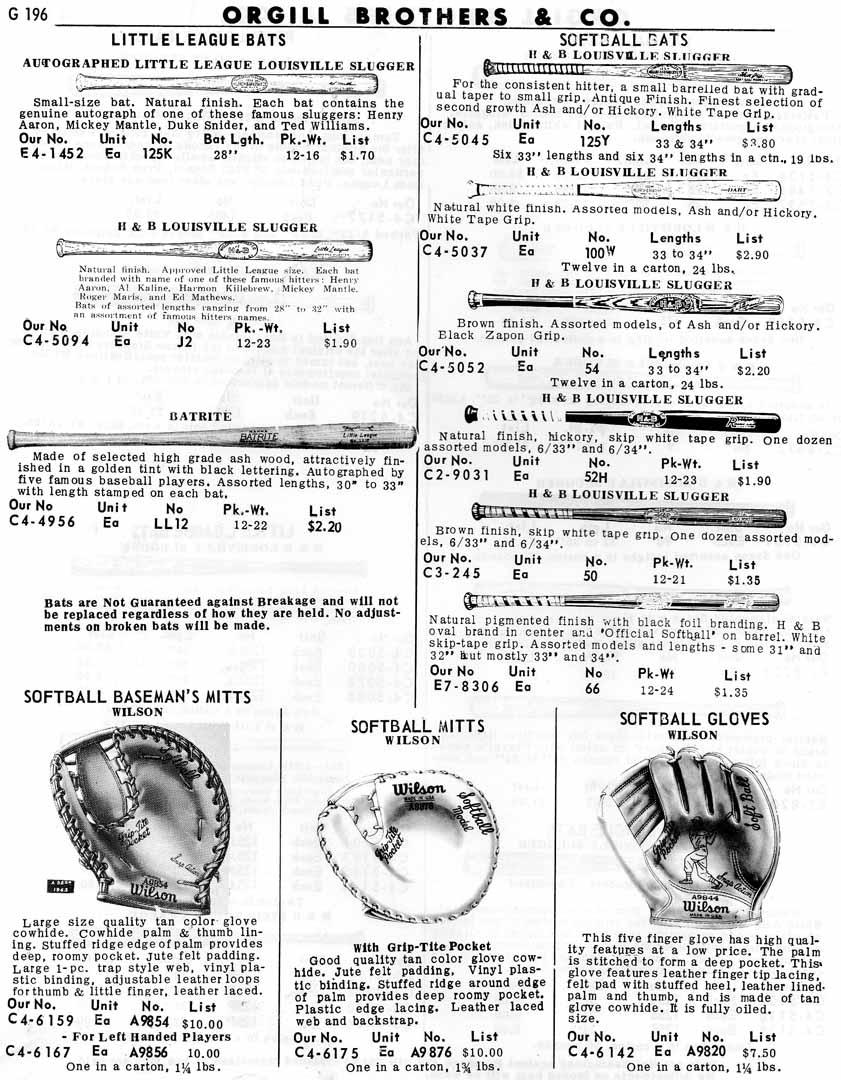 1966 Orgill Brothers Company