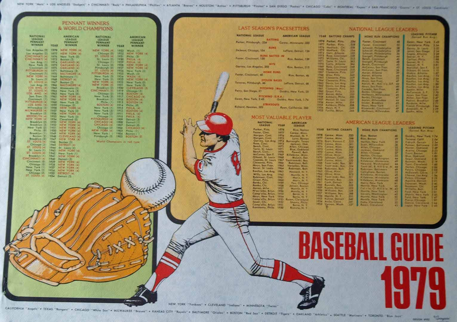 1979 springprint, springfield ohio