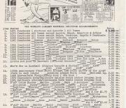 1971 mannys baseball land, new york city