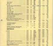 1970 rawlings distributor price list