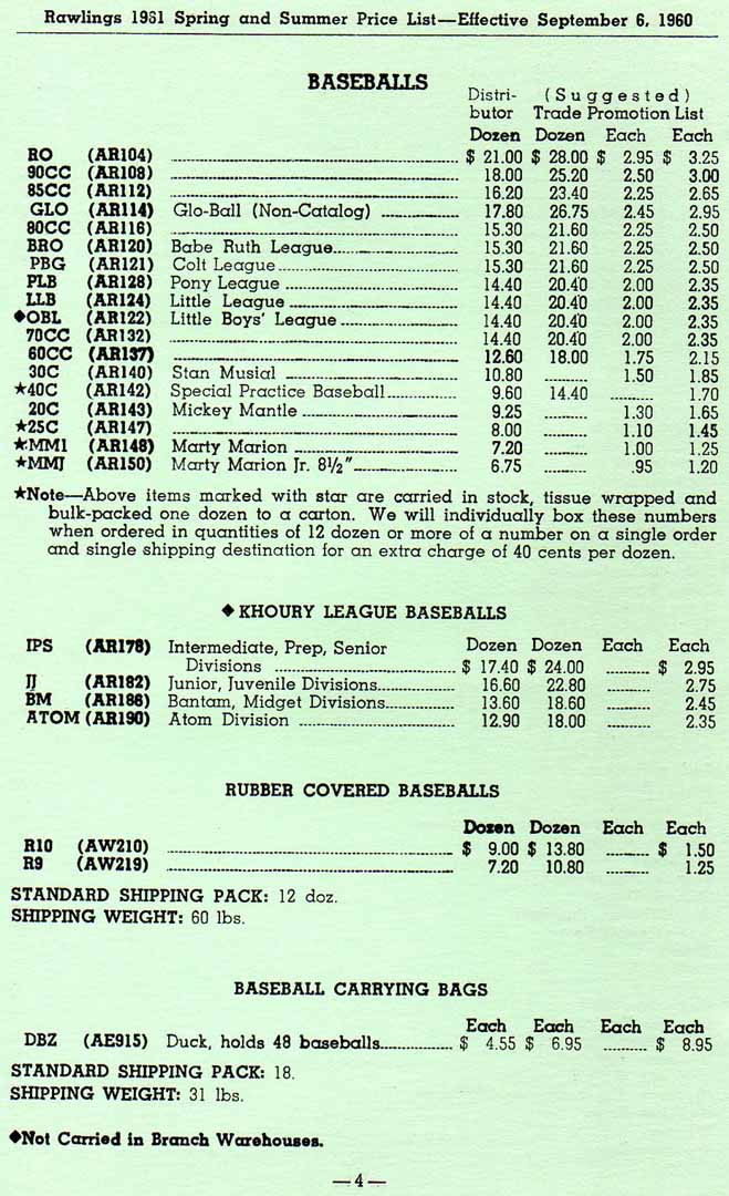 1961 distributor price list