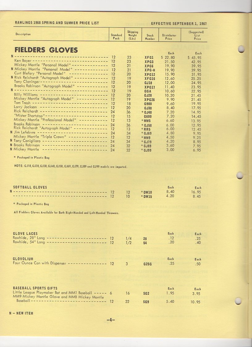 1968 SR-68 spring and summer retail price list