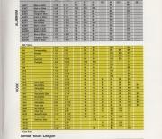 1982 team catalog