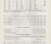 1976 worth price list